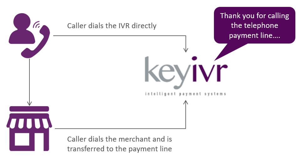 PaymentIVRDiagram