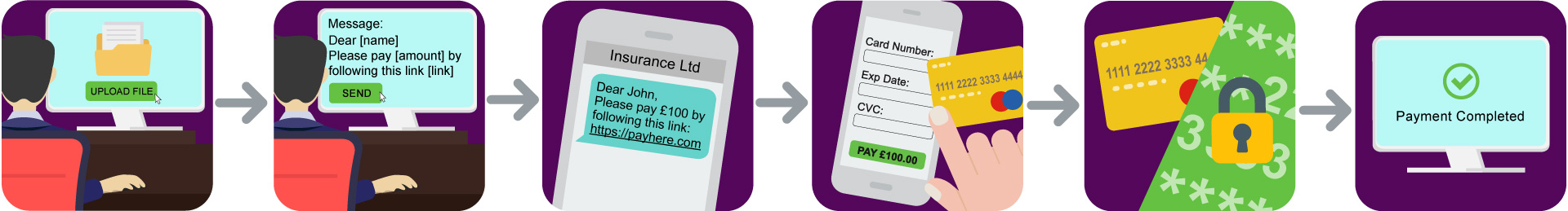Outbound-Flows—SMS–NEW-UK