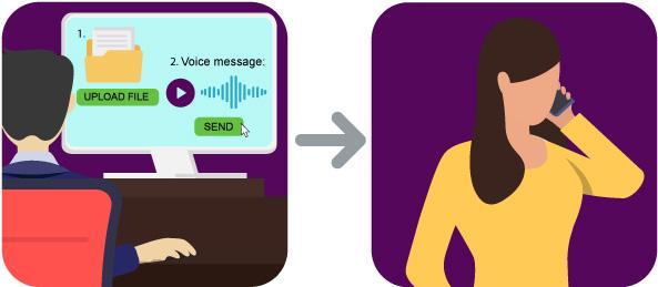 Outbound-Flows-Voice-mobile-1